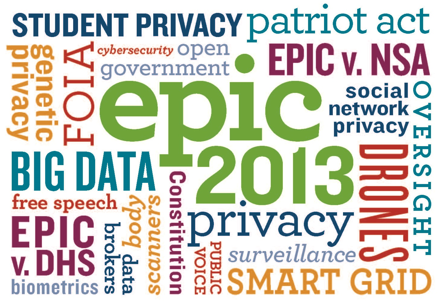 EPIC privacy word cloud 2013