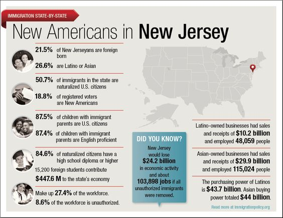 New Americans in NJ