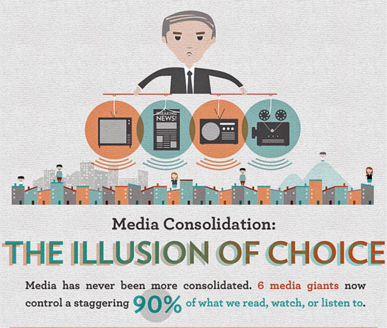 Image result for control of the media