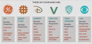 the 6 companies