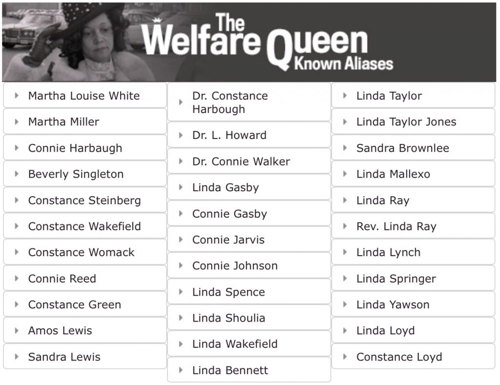 Welfare Queen aliases