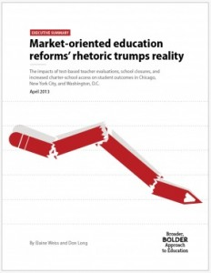 Market-oriented reform report cover