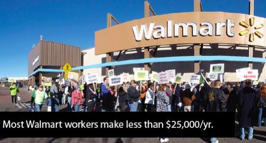 Walmart exploits workers