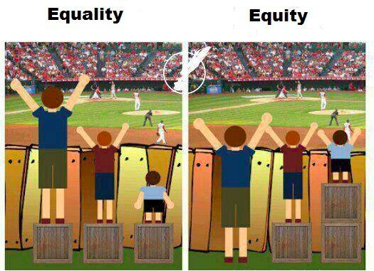 equity v. equality graphic