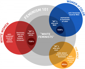 Betty Mamzelle's guide to white feminism