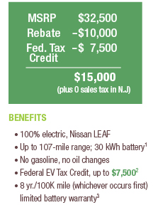nissan leaf benefits-block
